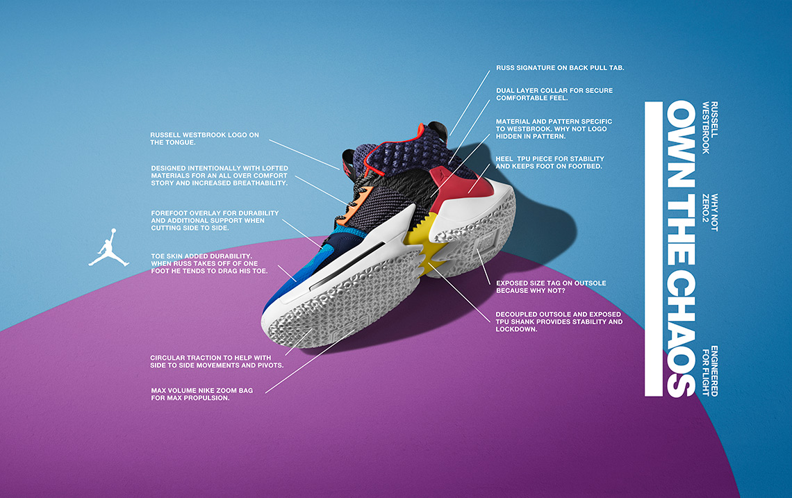 jordan-why-not-zer0-2-future-history-release-date